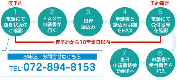 FAXにてお申し込み TEL072-894-8153