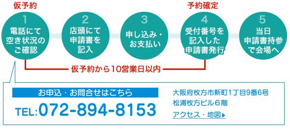 来店にてお申し込み TEL072-894-8153