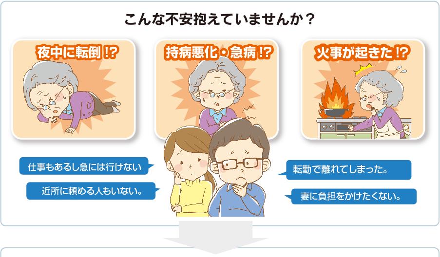 高齢者の日常の不安を24時間安心サポート